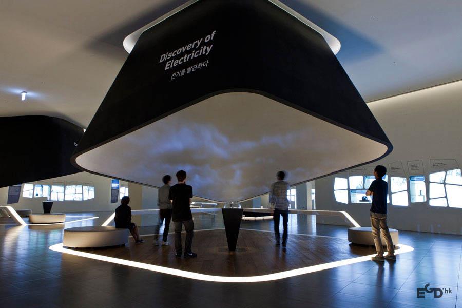 三星创新博物馆展示空间与指示系统设计